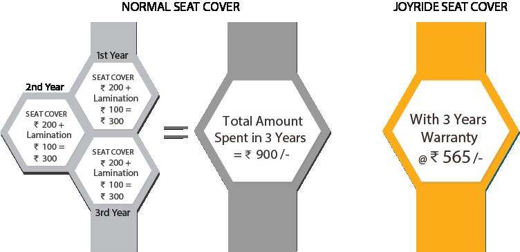 Cost Benefit Sheet